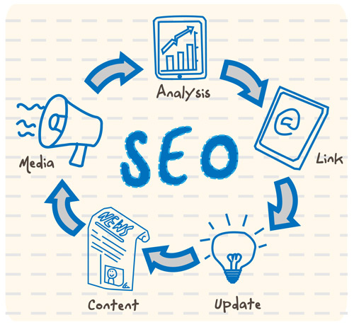 8 SEO tips for migrating your site